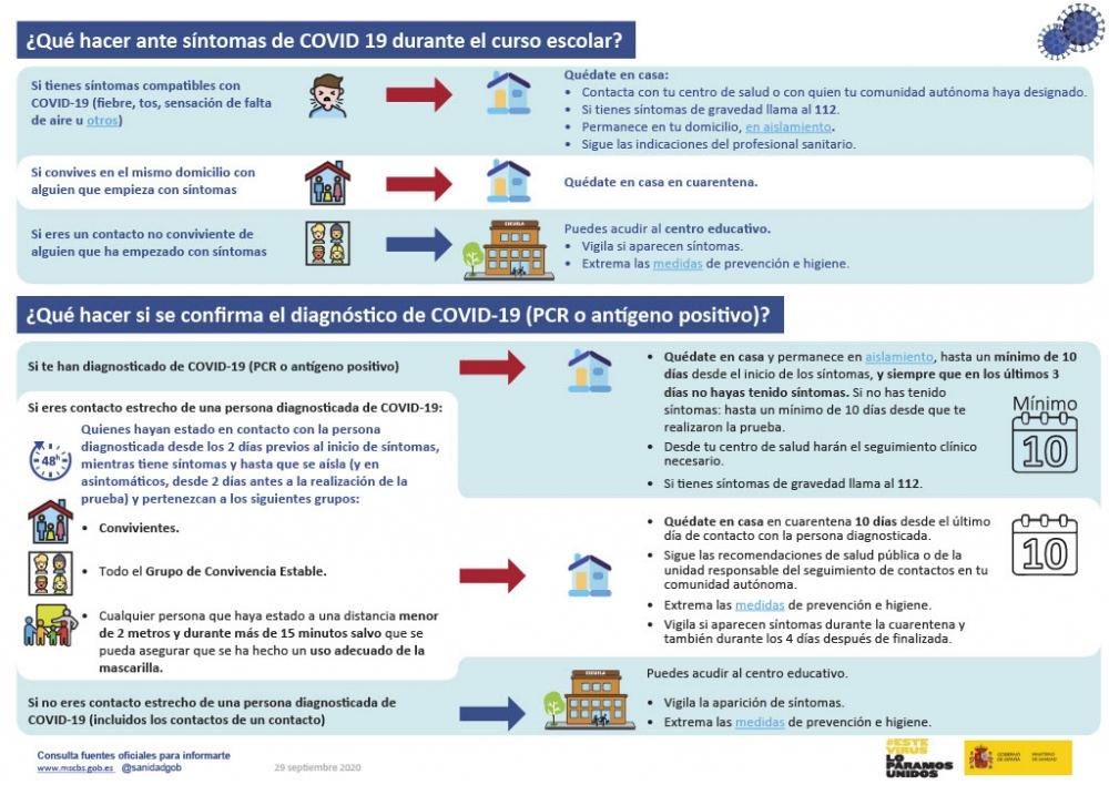 Informaci�n preventiva Covid 19. Ministerio de Sanidad y Sanidad de la JCCM